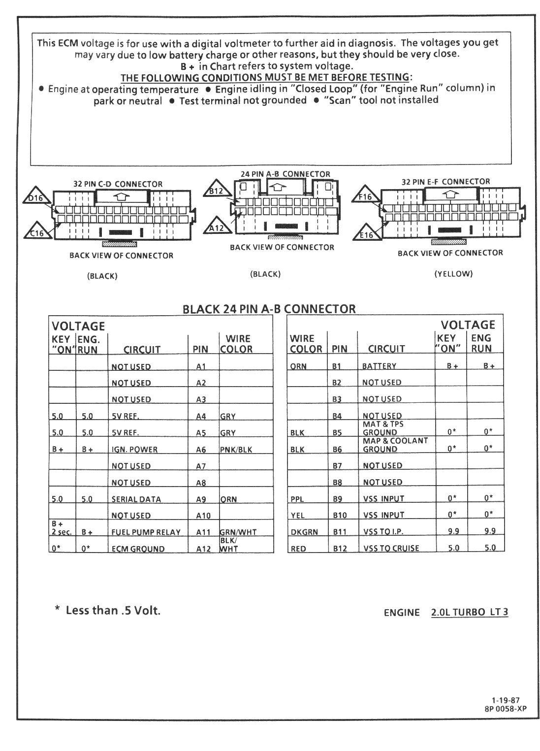 749sunbird5 749 problems 2006 749 wiring diagram at panicattacktreatment.co